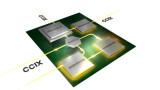 Разрабатывается платформа для согласованной связи процессоров ARM, IBM и x86